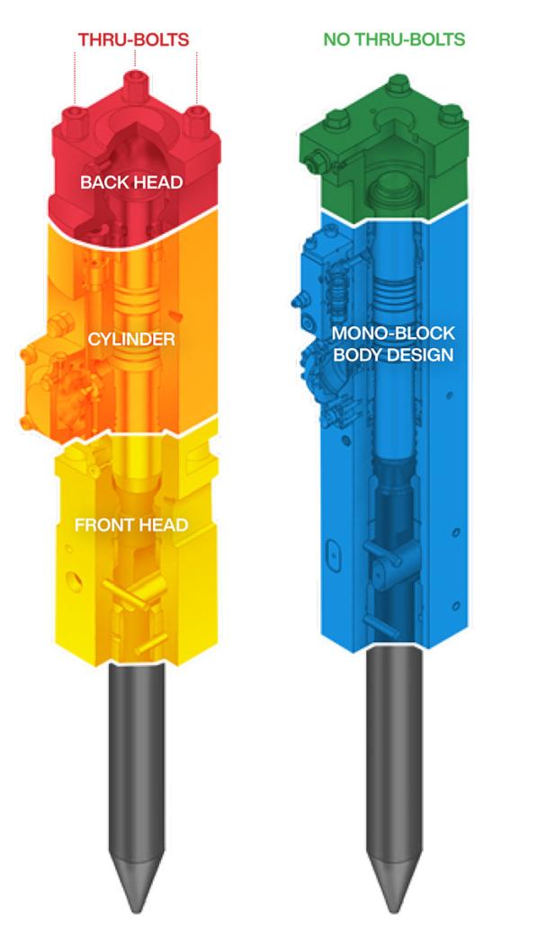 FRD USA Mono-Block Body Design